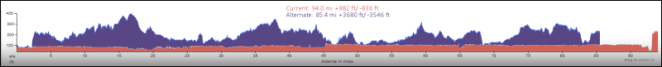 Comparison Elevations Current Alternate Natchez-Vicksburg 800px