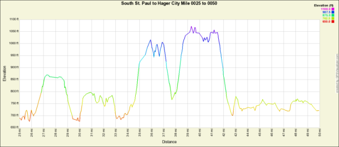 018-S St. Paul to Hager City Mile 0025 to 0050 800px