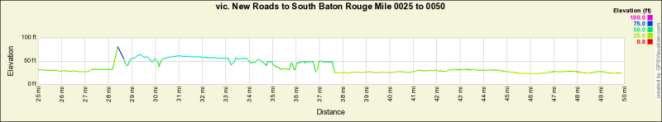082-vic New Roads to South Baton Rouge Mile 0025 to 0050 800px